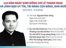 110 năm ngày sinh đồng chí Lê Thanh Nghị: Nhà lãnh đạo uy tín, tài năng của Đảng, Nhà nước