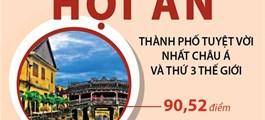 Hội An - thành phố tuyệt vời nhất châu Á và thứ 3 thế giới