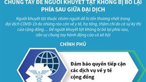 Ngày Quốc tế Người khuyết tật 3/12/2020 Chung tay để người khuyết tật không bị bỏ lại phía sau giữa đại dịch