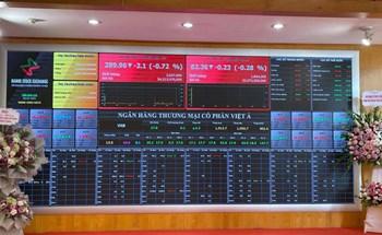 Cổ phiếu VAB của Ngân hàng Việt Á chính thức chào sàn, giá tăng kịch trần 40%