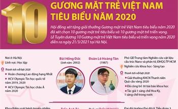 10 Gương mặt trẻ Việt Nam tiêu biểu năm 2020