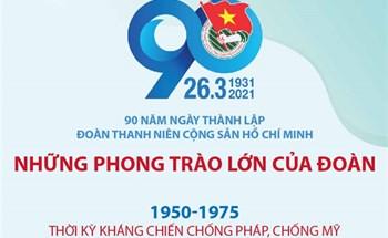 90 năm Ngày thành lập Đoàn Thanh niên Cộng sản Hồ Chí Minh (26/3/1931 - 26/3/2021): Những phong trào lớn của Đoàn