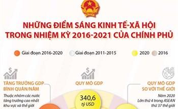 Những điểm sáng kinh tế-xã hội trong nhiệm kỳ 2016-2021 của Chính phủ