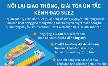 Nối lại giao thông, giải tỏa ùn tắc kênh đào Suez