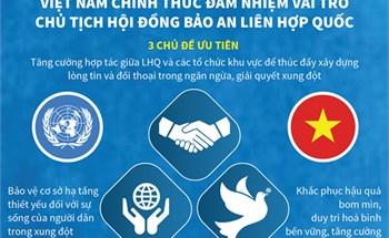 Tháng 4/2021: Việt Nam chính thức đảm nhiệm vai trò Chủ tịch Hội đồng Bảo an Liên hợp quốc