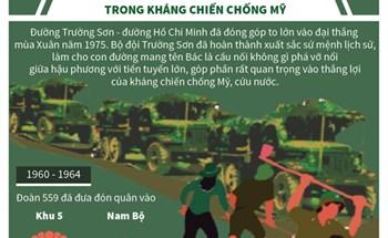 Đường Hồ Chí Minh: Con đường của khí phách anh hùng trong kháng chiến chống Mỹ