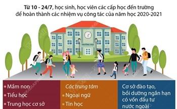 sở giáo dục và đào tạo đề  xuất cho học sinh trở lại trường từ ngày 10/7/2021