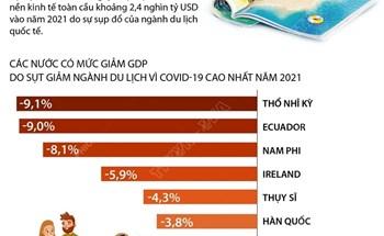 """2021 - năm """"nghiệt ngã"""" của ngành du lịch toàn cầu"""
