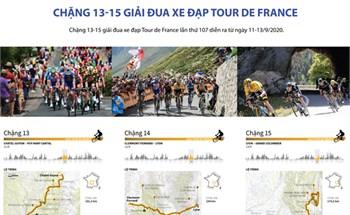 Chặng 13-15 giải đua xe đạp Tour de France