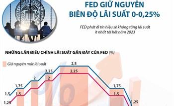 Fed giữ nguyên biên độ lãi suất 0-0,25%