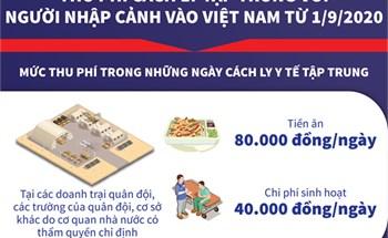 Thu phí cách ly tập trung với người nhập cảnh vào Việt Nam từ 1/9/2020
