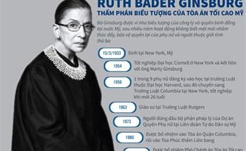 Ruth Bader Ginsburg - Thẩm phán biểu tượng của Tòa án Tối cao Mỹ