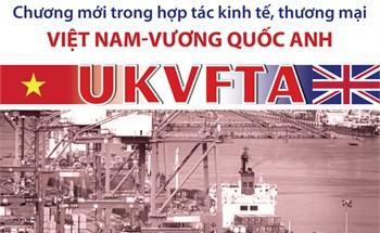 UKVFTA mở ra chương mới trong hợp tác kinh tế, thương mại Việt-Anh