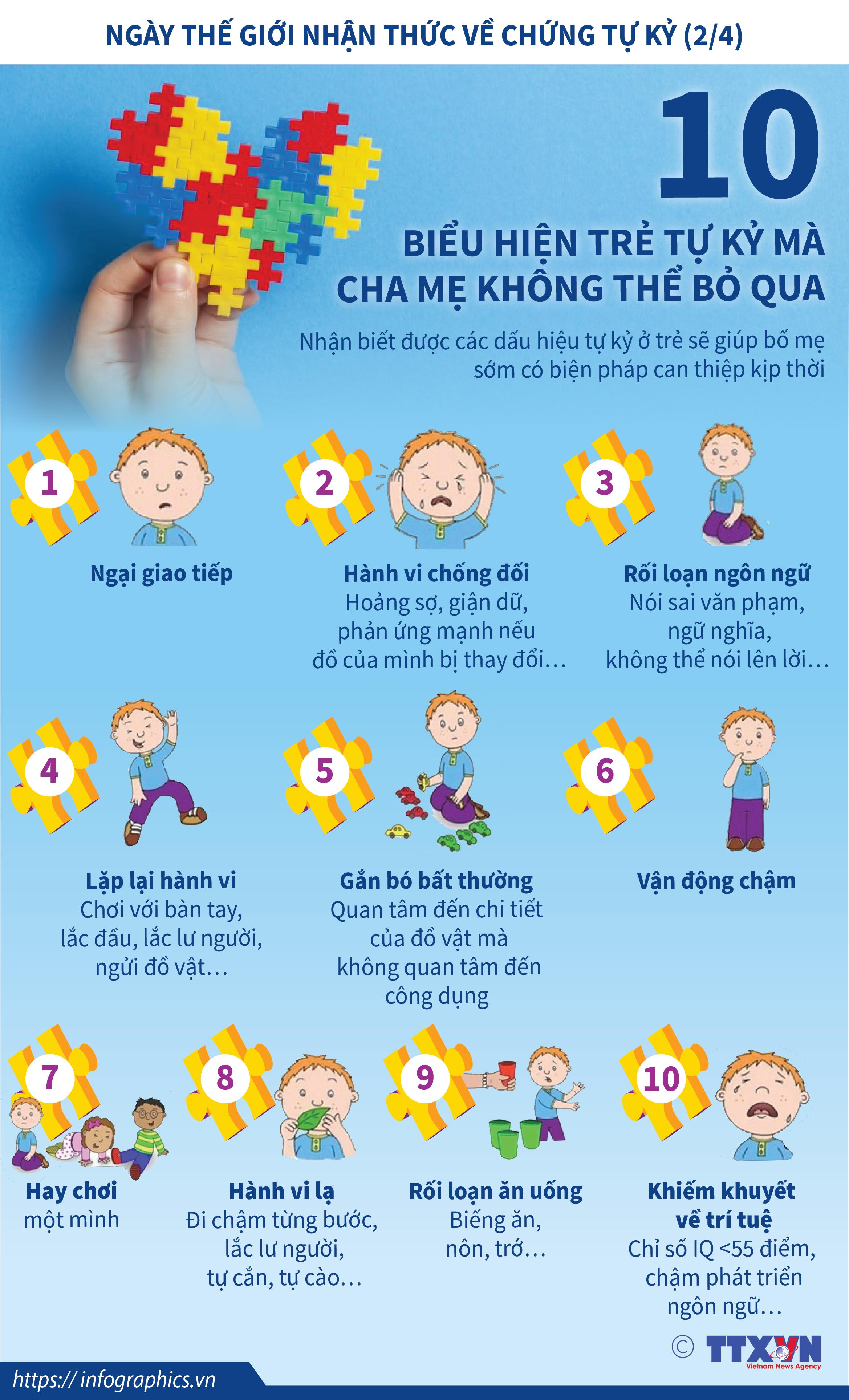 10 biểu hiện trẻ tự kỷ mà cha mẹ không thể bỏ qua - Ảnh 1