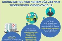 Những bài học kinh nghiệm của Việt Nam trong phòng, chống COVID-19