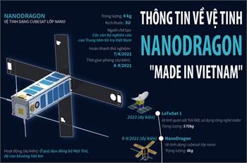 """Thông tin về vệ tinh NanoDragon """"Made in Vietnam"""""""