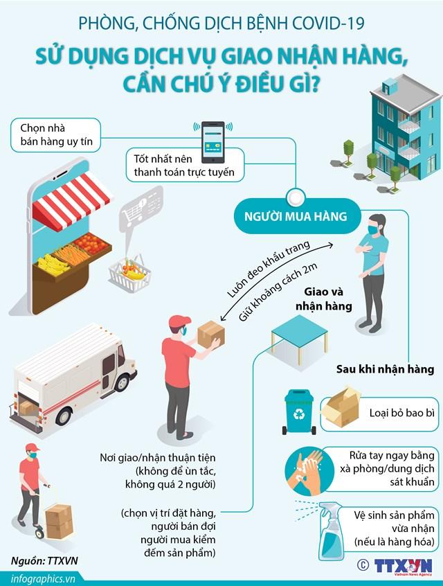Phòng chống COVID-19: Sử dụng dịch vụ giao nhận hàng, cần chú ý điều gì? - Ảnh 1