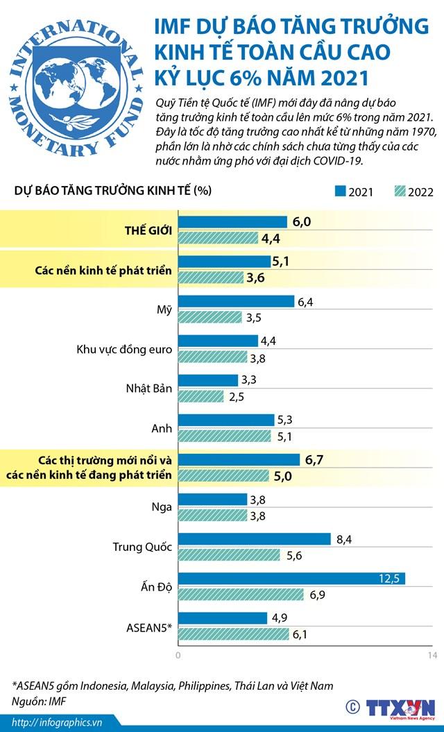 Năm 2021, Việt Nam có 6 tỷ phú USD - Ảnh 1