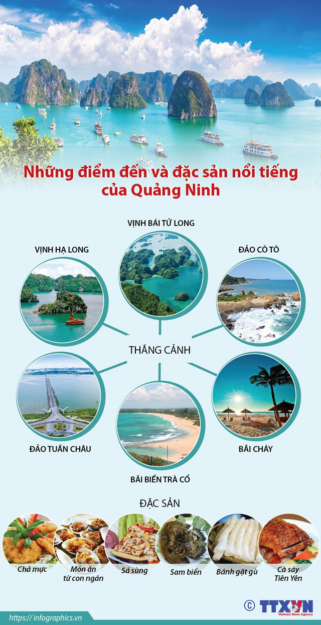 Những điểm đến và đặc sản nổi tiếng của Quảng Ninh - Ảnh 1